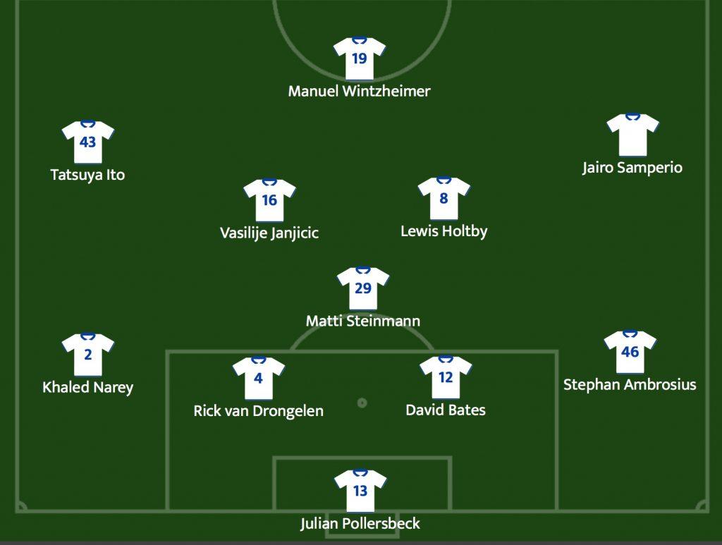 Testspiel Aufstellung 1. Halbzeit Rapid Wien gegen Hamburger SV