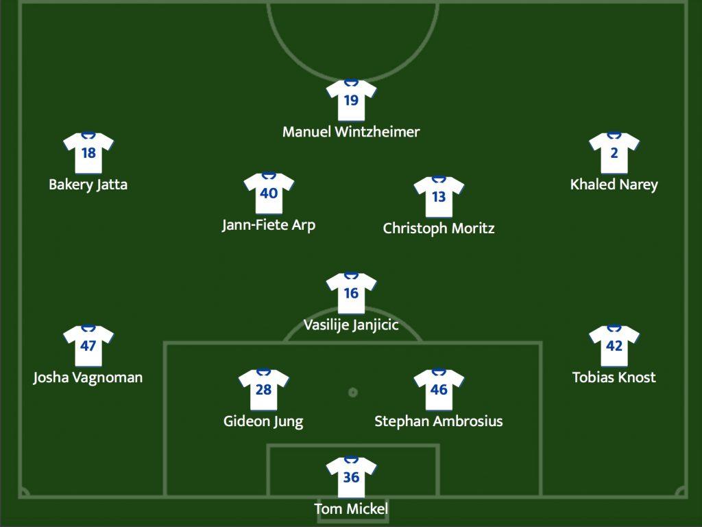 Hamburger SV, Saison 2018/2019, HSVFanin